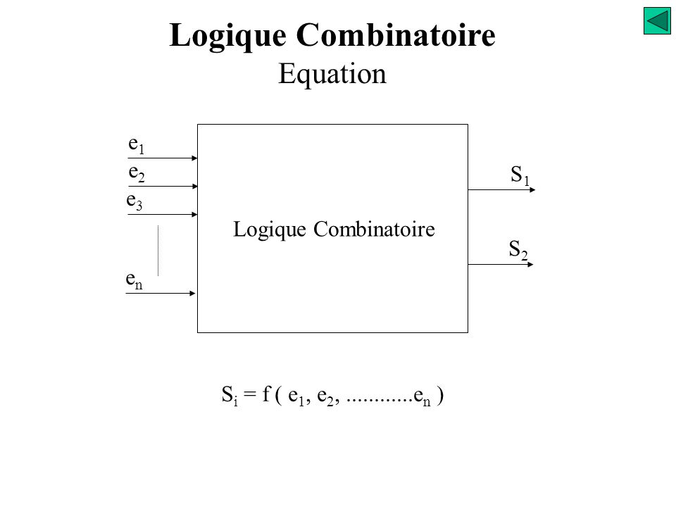 Dans un système combinatoire, à un instant donné la sortie ne dépend que de la combinaison présente sur les entrées. S1S1 Système combinatoire e1e1 e2