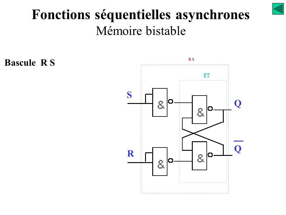 Bascule R S E2E2 E1E1 U alim Fonctions séquentielles asynchrones Mémoire bistable S Q RQ Le niveau actif des entrées est le 0 logique