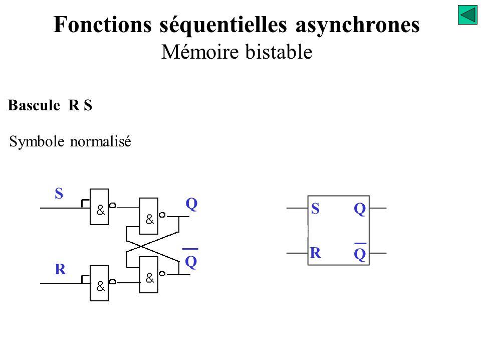 Bascule R S Q E2E2 Q E1E1 RpRp U alim RpRp R S Fonctions séquentielles asynchrones Mémoire bistable S R