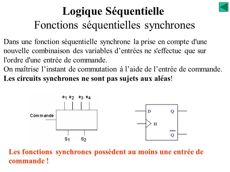 e 1 23 4 5 X x S Y y e e Y Commutation avec recouvrement e e Y Aléas !!! Commutation sans recouvrement