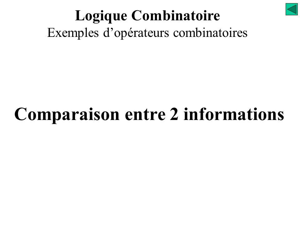 S1S1 Système combinatoire e1e1 e2e2 e3e3 enen Logique Combinatoire Equation S2S2 Logique Combinatoire S i = f ( e 1, e 2,............e n )