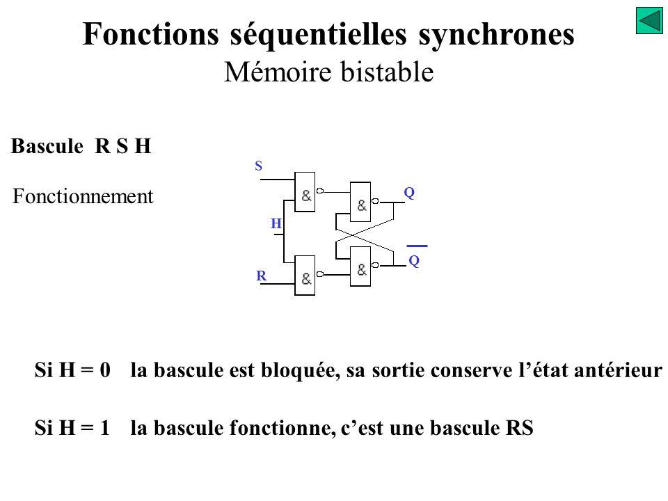Bascule R S H Fonctions séquentielles synchrones Mémoire bistable Q Q E2E2 E1E1 Rp H S R Schéma