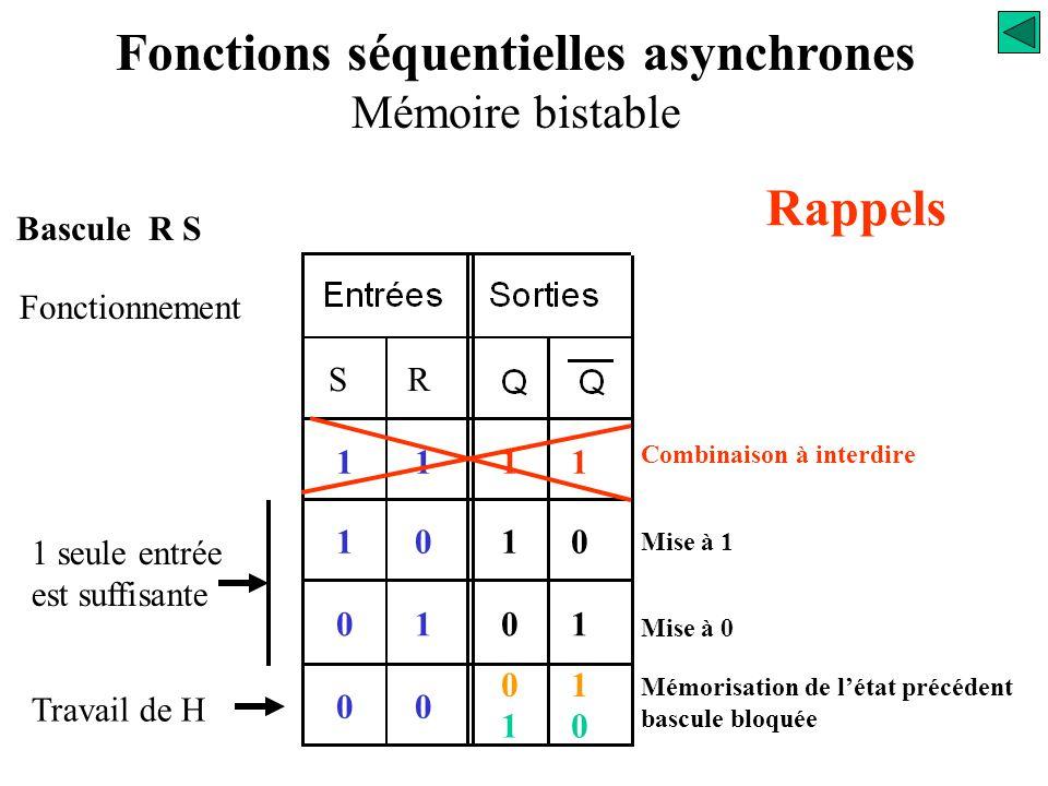 Bascule R S H Symbole S Q Q H R Suivant les constructeurs l'entrée de commande s'appelle H, T ou CP S R H Q Q Fonctions séquentielles synchrones Mémoi