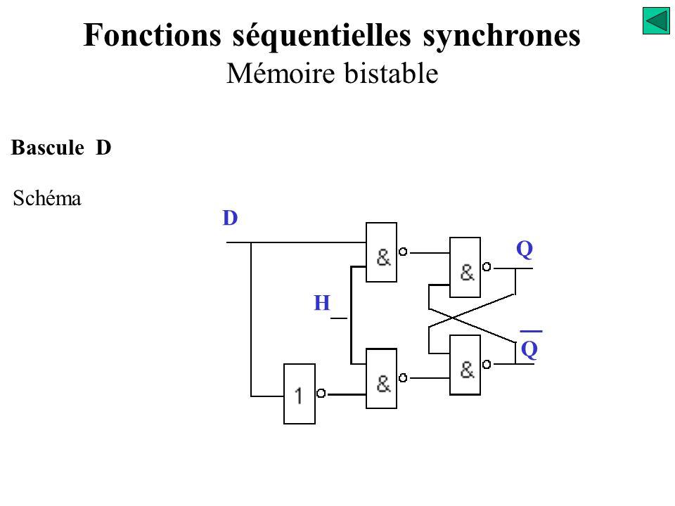 Bascule R S Fonctionnement Fonctions séquentielles asynchrones Mémoire bistable 1 1 0 0 1 0 1 1 0 0 1 1 0 0 1 Combinaison à interdire Mémorisation de