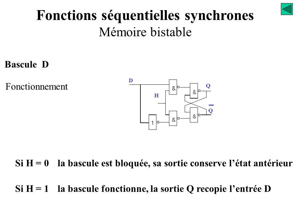 Bascule D Schéma Q Q H U alim RpRp Fonctions séquentielles synchrones Mémoire bistable D