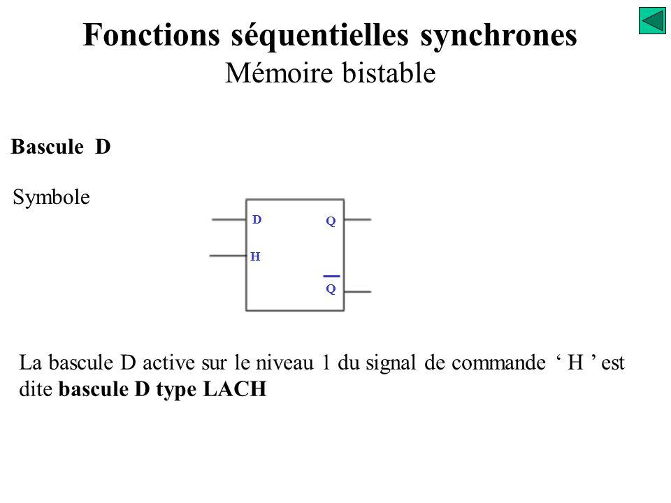 Bascule D Fonctionnement Q Q H Rp Si H = 0 Si H = 1la bascule fonctionne, la sortie Q recopie l'entrée D Fonctions séquentielles synchrones Mémoire bi
