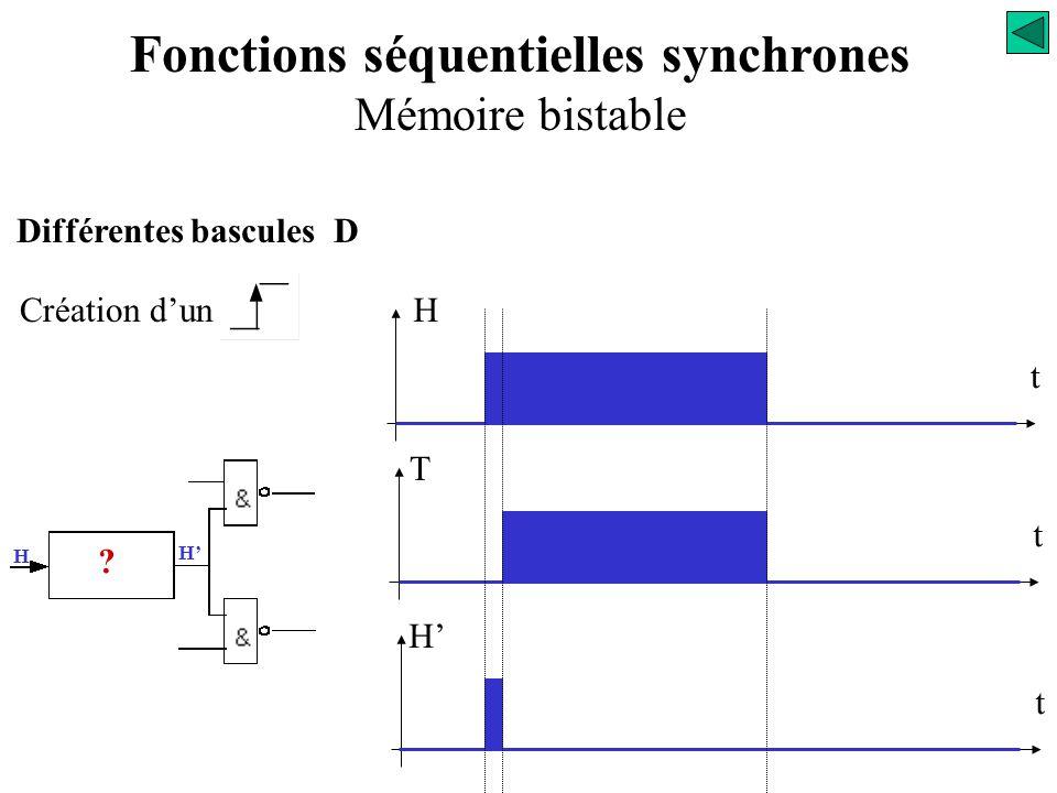 Création d'un t t H' H t t <<< ? H H' ? Différentes bascules D Fonctions séquentielles synchrones Mémoire bistable