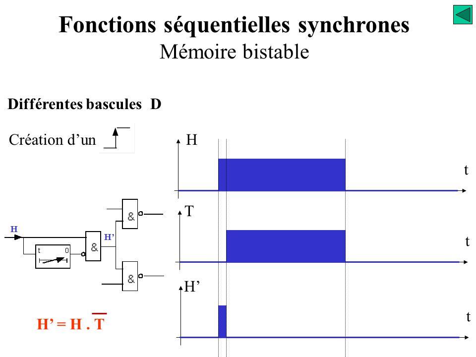 Création d'un T t t H' H t ? H Différentes bascules D Fonctions séquentielles synchrones Mémoire bistable