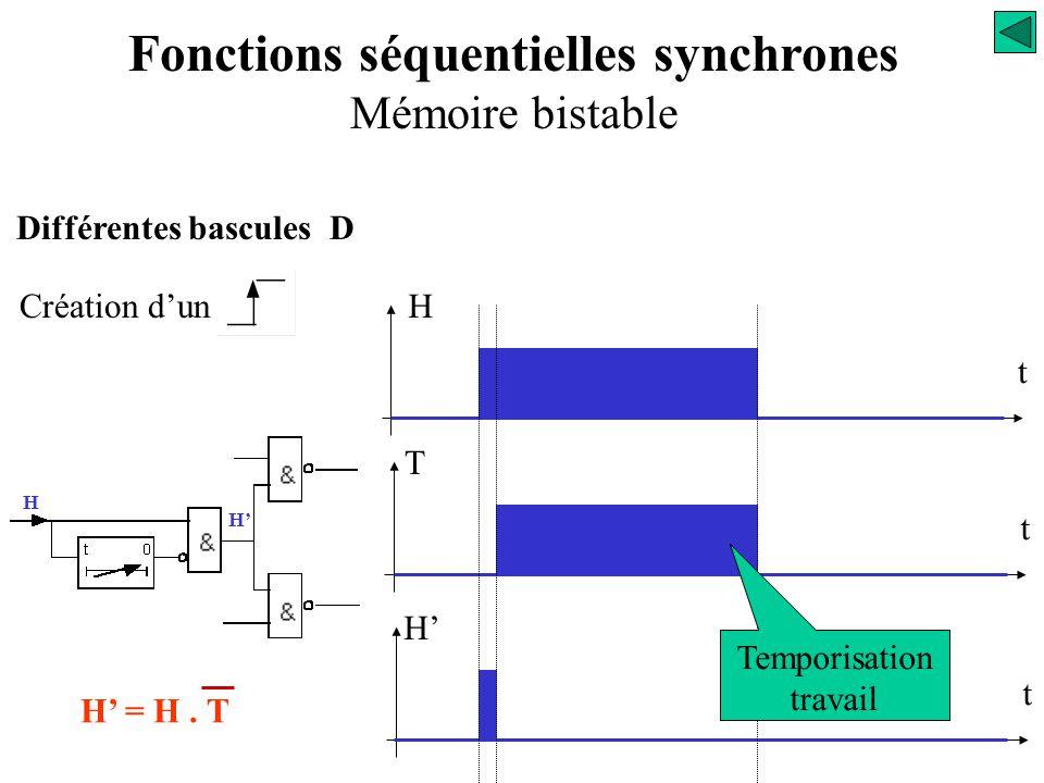 H' H Création d'un T t t H' H t H' = H. T Différentes bascules D Fonctions séquentielles synchrones Mémoire bistable