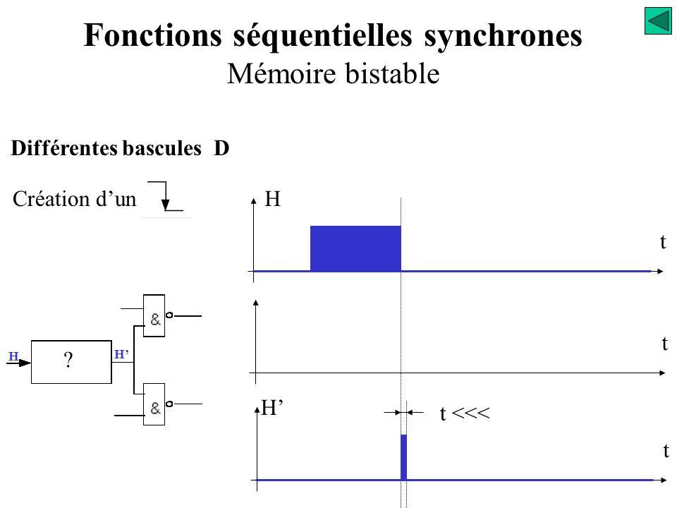 H' H Création d'un T t t H' H t H' = H. T Temporisation travail Différentes bascules D Fonctions séquentielles synchrones Mémoire bistable