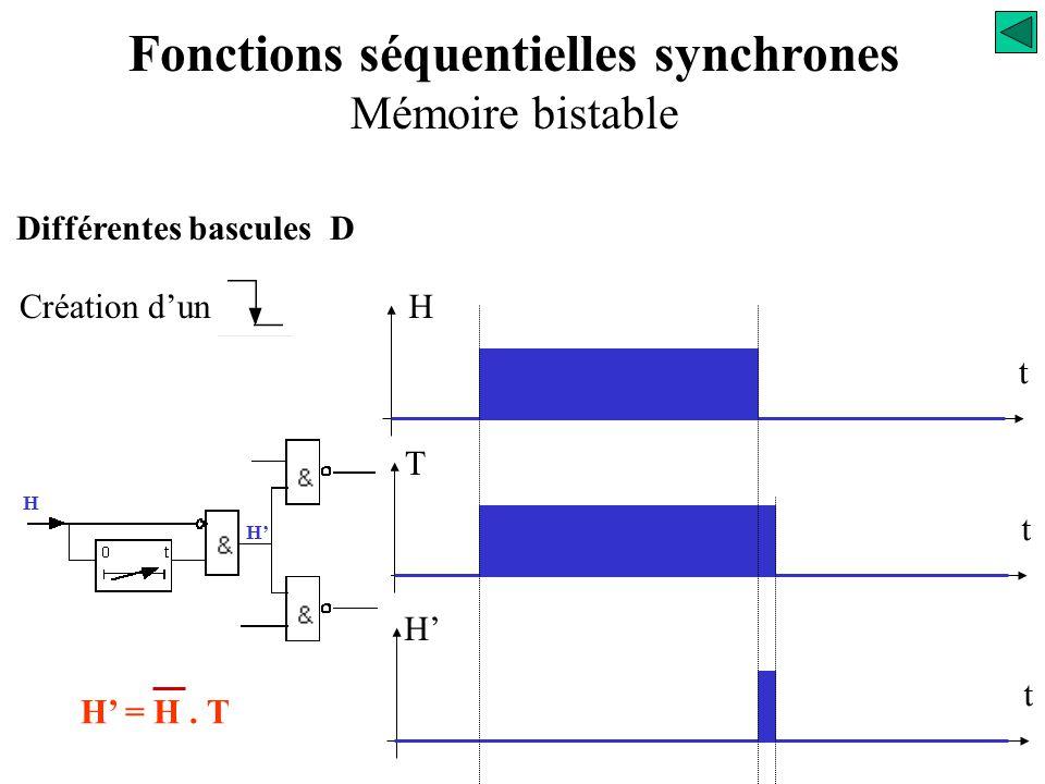Création d'un t t H' H t t <<< ? H H' Différentes bascules D Fonctions séquentielles synchrones Mémoire bistable
