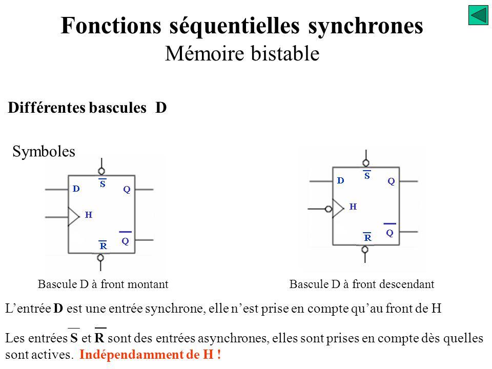 Création d'un T t t H' H t H H' = H. T Temporisation repos Différentes bascules D Fonctions séquentielles synchrones Mémoire bistable