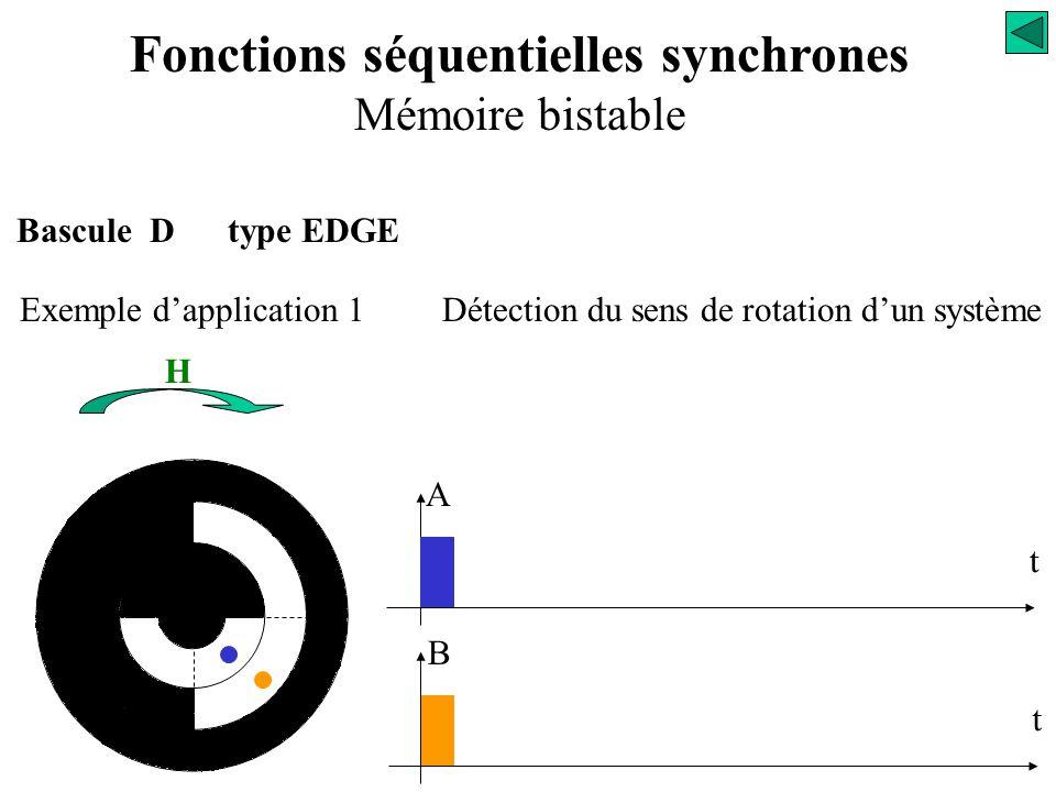 Bascule D type EDGE Exemple d'application 1Détection du sens de rotation d'un système B t A t Fonctions séquentielles synchrones Mémoire bistable AH A