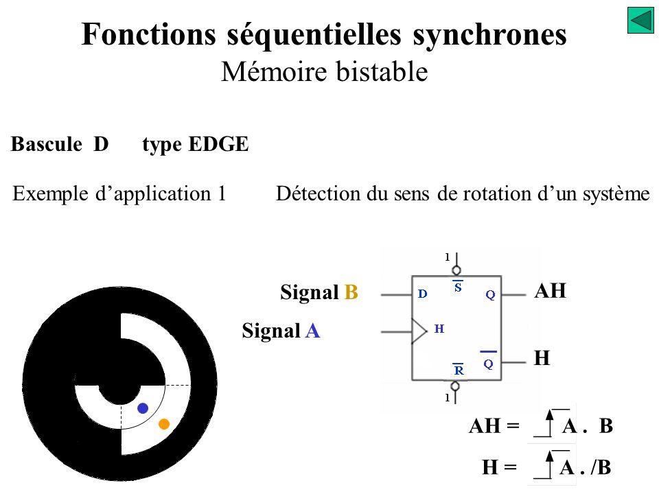 Bascule D type EDGE Exemple d'application 1Détection du sens de rotation d'un système Fonctions séquentielles synchrones Mémoire bistable H B t A t H
