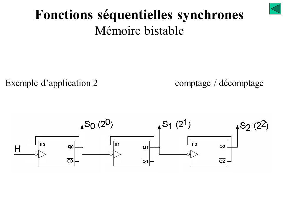 Bascule D type EDGE Exemple d'application 1 Détection du sens de rotation d'un système Signal B Signal A H = A. /B AH = A. B Fonctions séquentielles s
