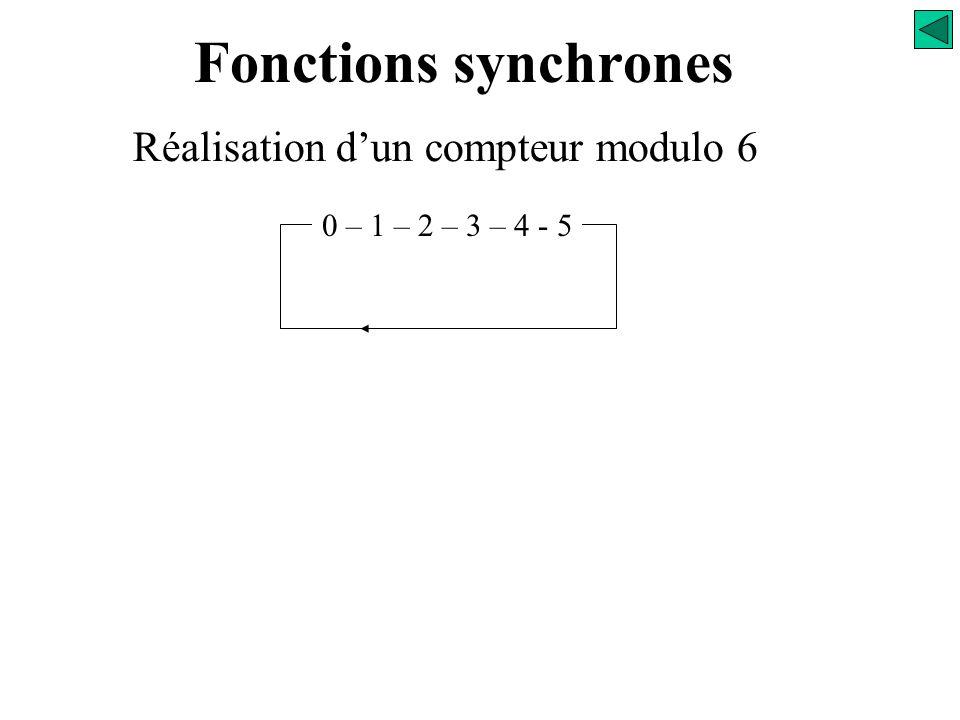 Comment faire pour réaliser un compteur dont le modulo est différent de 2 n ?