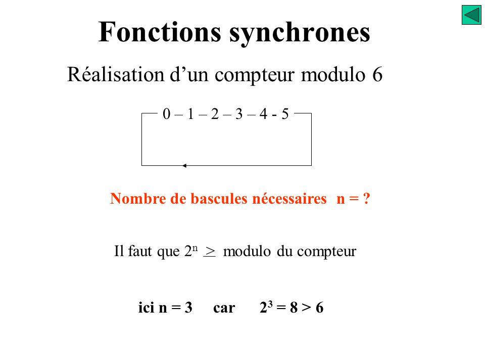 Fonctions synchrones Réalisation d'un compteur modulo 6 0 – 1 – 2 – 3 – 4 - 5