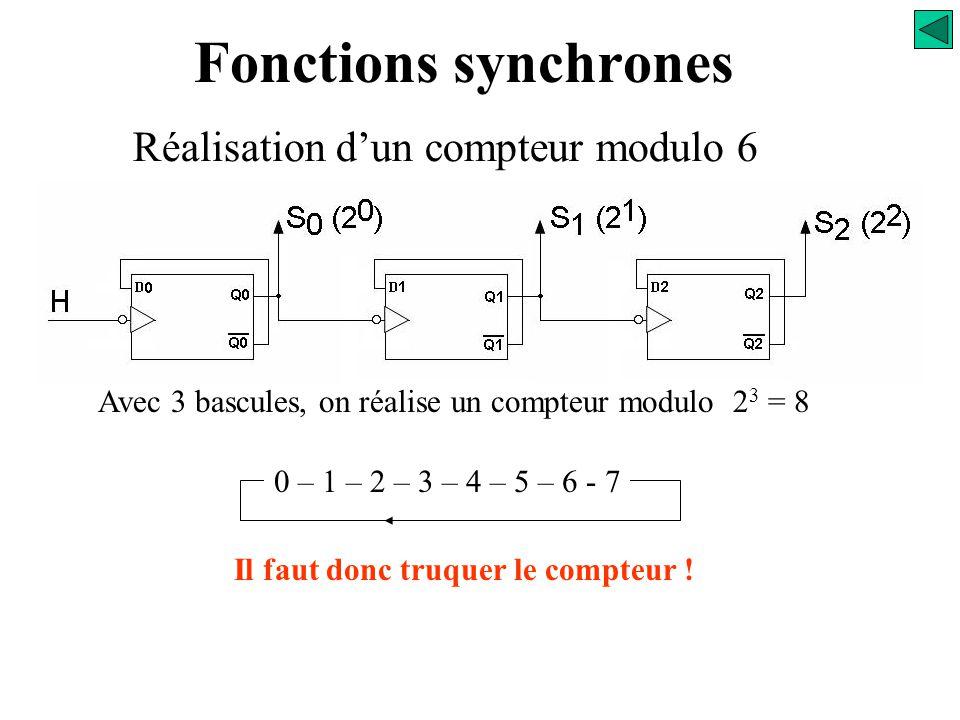 Fonctions synchrones Réalisation d'un compteur modulo 6 0 – 1 – 2 – 3 – 4 - 5 Nombre de bascules nécessaires n = ? Il faut que 2 n > modulo du compteu