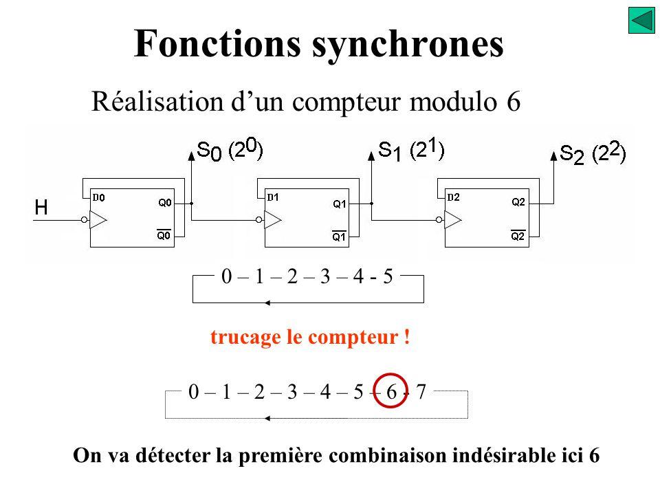 Fonctions synchrones Réalisation d'un compteur modulo 6 0 – 1 – 2 – 3 – 4 – 5 – 6 - 7 Il faut donc truquer le compteur ! Avec 3 bascules, on réalise u