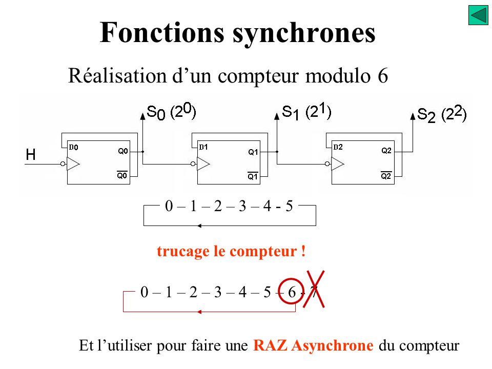 0 – 1 – 2 – 3 – 4 – 5 – 6 - 7 Fonctions synchrones Réalisation d'un compteur modulo 6 trucage le compteur ! 0 – 1 – 2 – 3 – 4 - 5 On va détecter la pr
