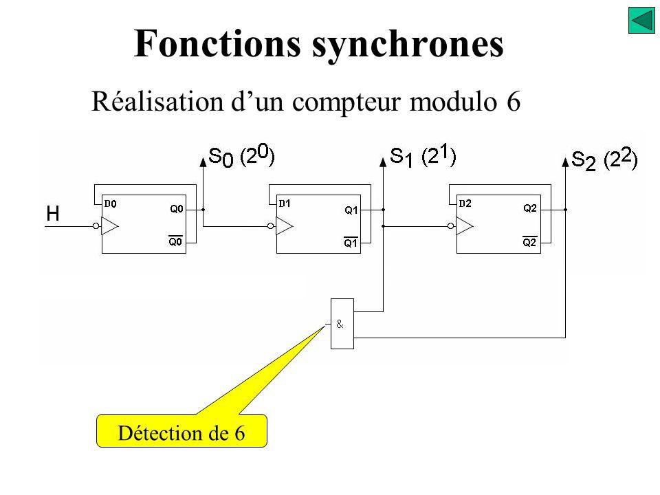 Fonctions synchrones Réalisation d'un compteur modulo 6 0 – 1 – 2 – 3 – 4 - 5 0 – 1 – 2 – 3 – 4 – 5 – 6 - 7 Et l'utiliser pour faire une RAZ Asynchron