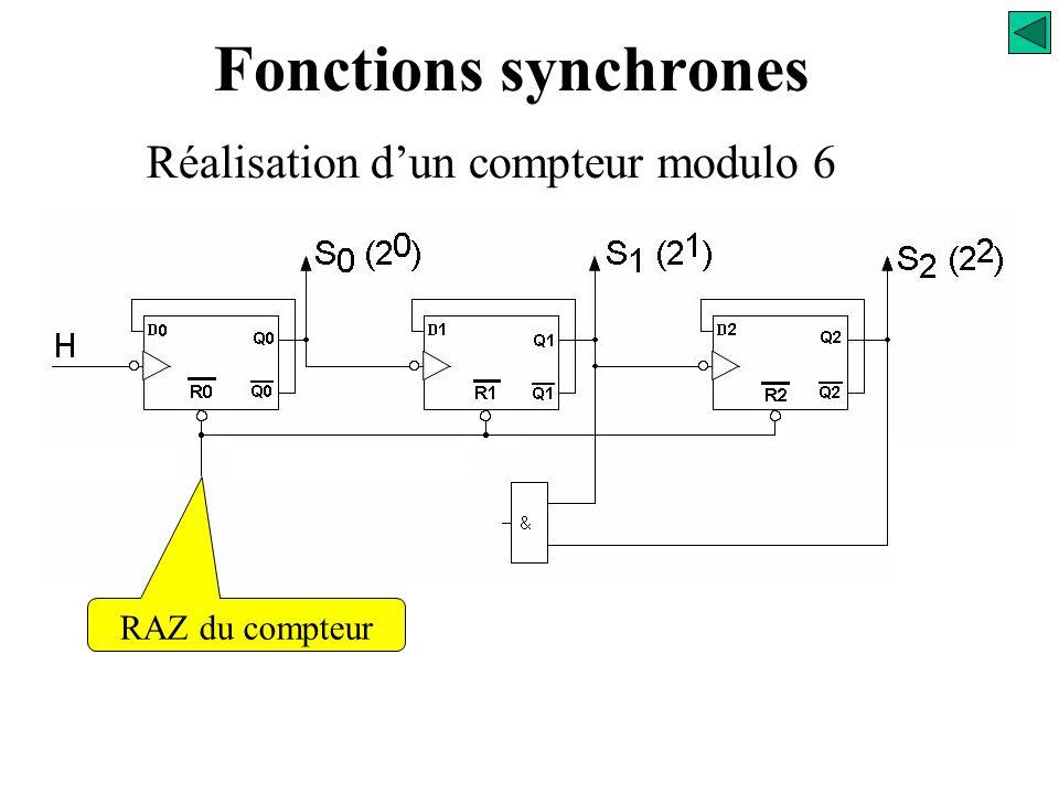 Fonctions synchrones Réalisation d'un compteur modulo 6 Détection de 6