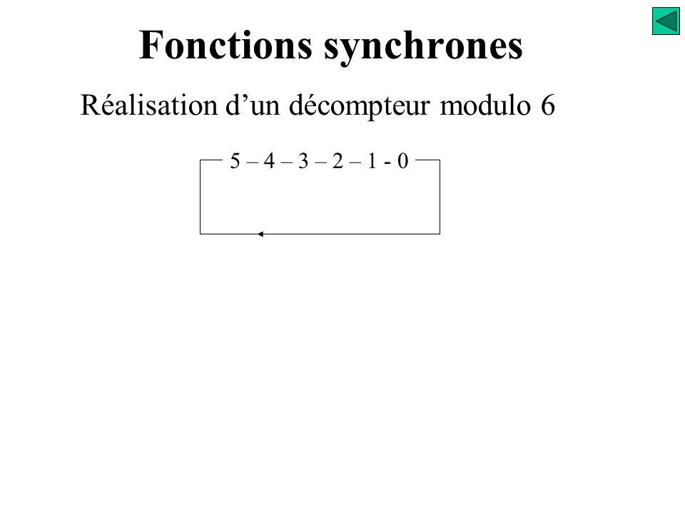 Fonctions synchrones Réalisation d'un compteur modulo 6