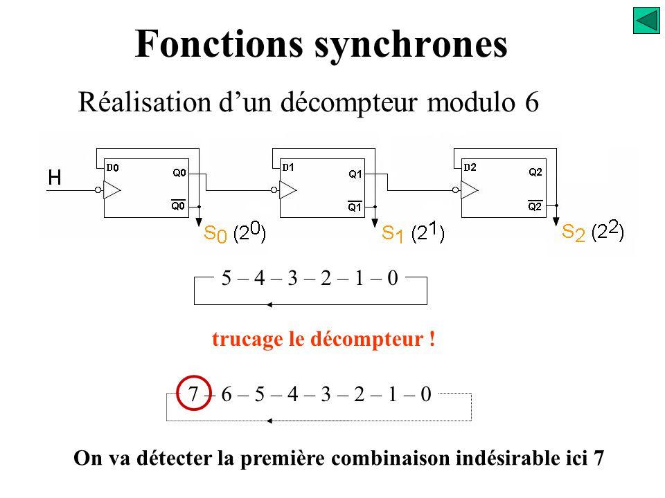Fonctions synchrones Réalisation d'un décompteur modulo 6 7 – 6 – 5 – 4 – 3 – 2 – 1– 0 Il faut donc truquer le décompteur ! Avec 3 bascules, on réalis