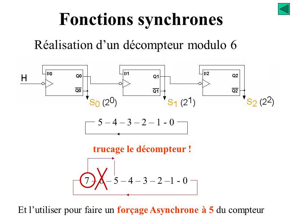 Fonctions synchrones Réalisation d'un décompteur modulo 6 trucage le décompteur ! 5 – 4 – 3 – 2 – 1 – 0 7 – 6 – 5 – 4 – 3 – 2 – 1 – 0 On va détecter l