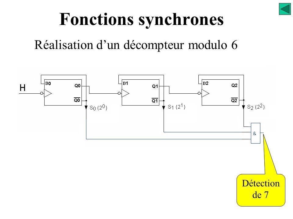 Fonctions synchrones Réalisation d'un décompteur modulo 6 5 – 4 – 3 – 2 – 1 - 0 7 – 6 – 5 – 4 – 3 – 2 –1 - 0 Et l'utiliser pour faire un forçage Async