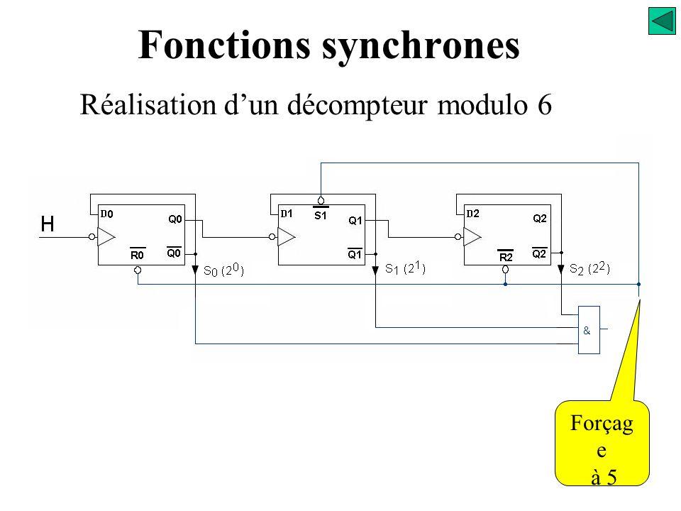 Fonctions synchrones Réalisation d'un décompteur modulo 6 Détection de 7