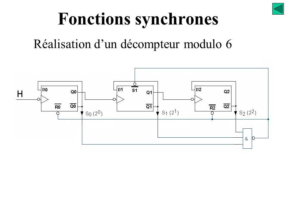 Fonctions synchrones Réalisation d'un décompteur modulo 6 Forçag e à 5