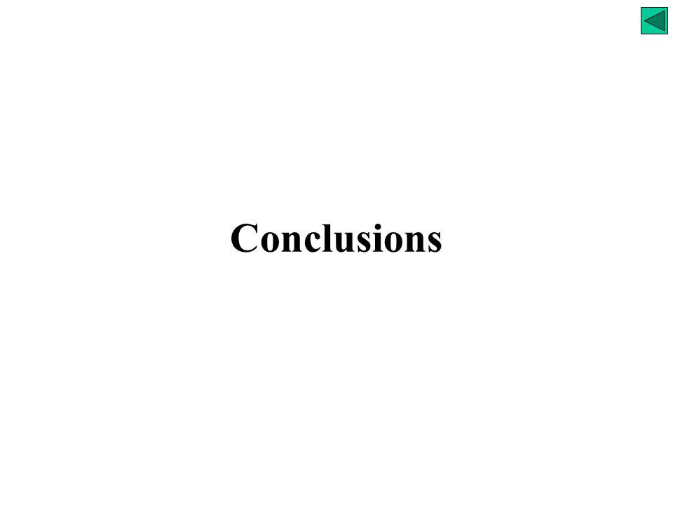 Fonctions synchrones Réalisation d'un décompteur modulo 6