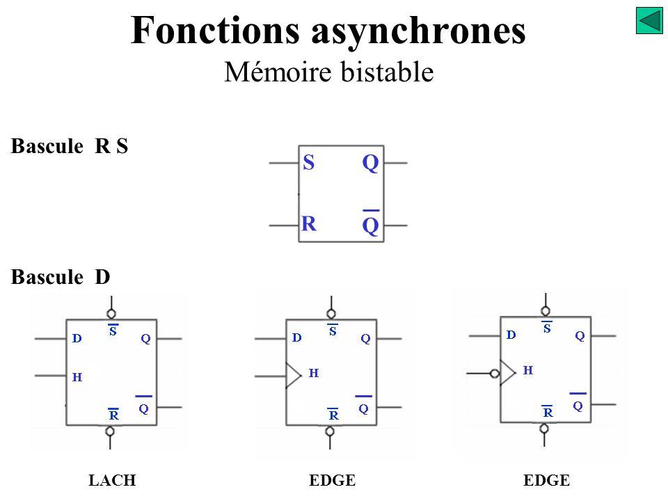 Fonctions asynchrones Mémoire monostable Mémoire à arrêt prioritaire m s aS S = ( m + s ). a Symbole normalisé m a S S