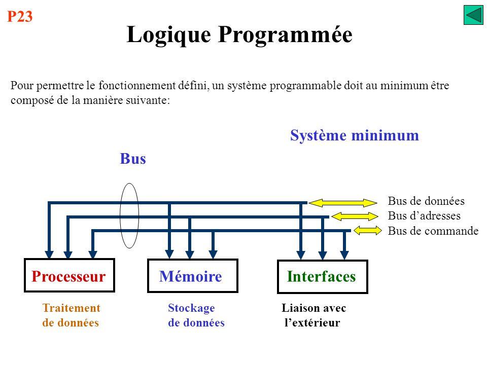 Traitement séquentiel Logique Programmée 1 2 3 4 6 5 7 8 Un traitement est dit séquentiel lorsque les signaux concernés à un instant donné sont traité