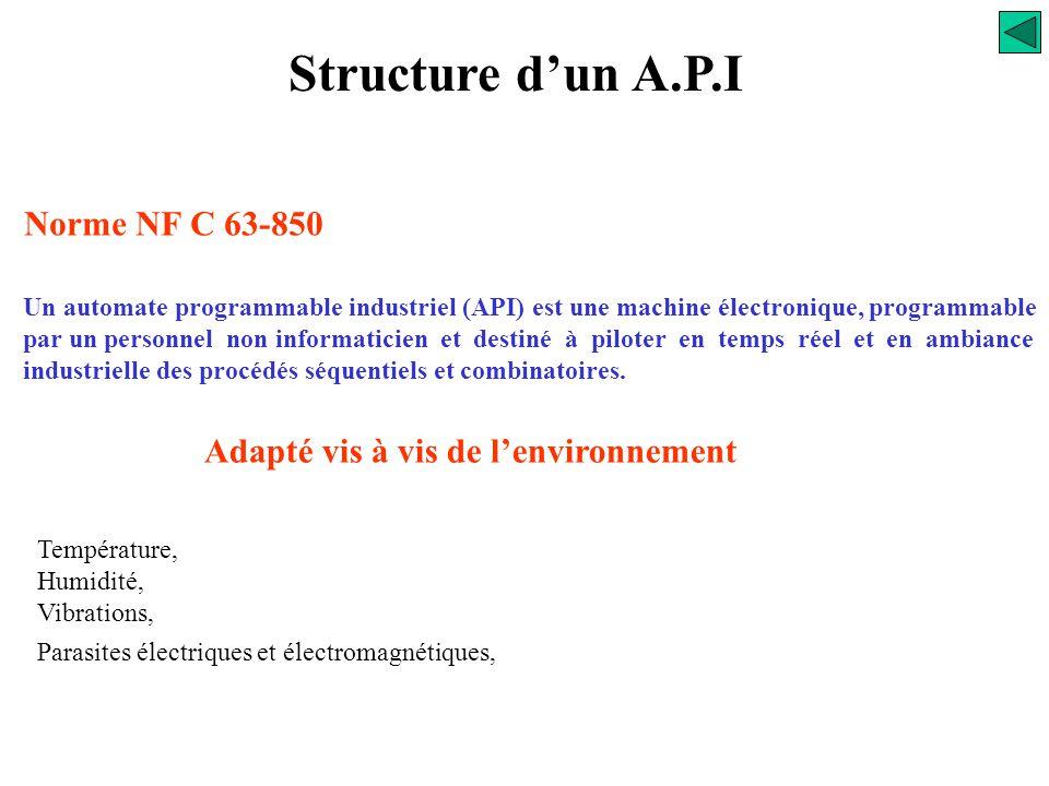 Un automate programmable industriel (API) est une machine électronique, programmable par un personnel non informaticien et destiné à piloter en temps