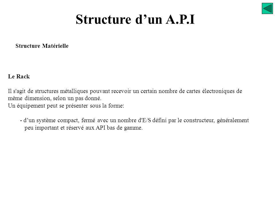 Structure d'un A.P.I Structure Matérielle Rack Le Rack de base constitue l'ossature métallique d'un API avec la carte