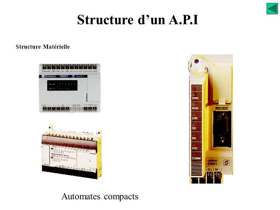 Structure d'un A.P.I Structure Matérielle Le Rack Il s'agit de structures métalliques pouvant recevoir un certain nombre de cartes électroniques de mê