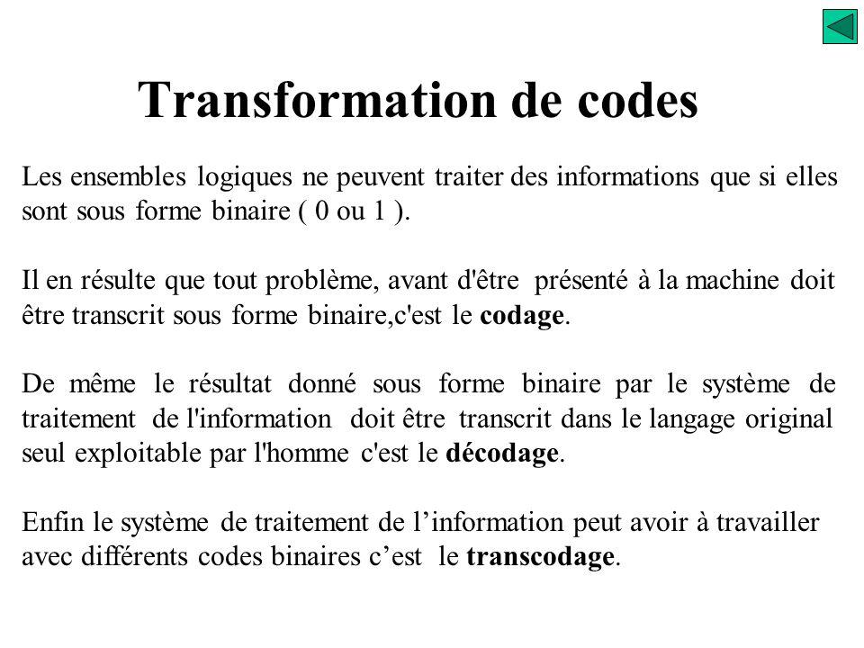 Transformation de codes Logique Combinatoire Exemples d'opérateurs combinatoires
