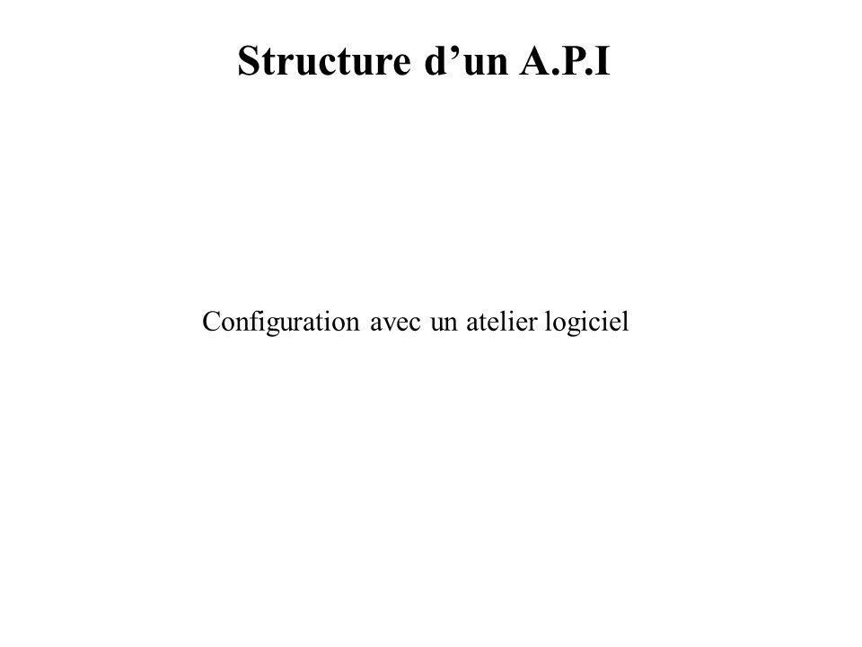 Structure d'un A.P.I Coupleur de sorties SM322 DO 16xREL AC 120/230V24V 322-1HH01-0AA0 Type Référence