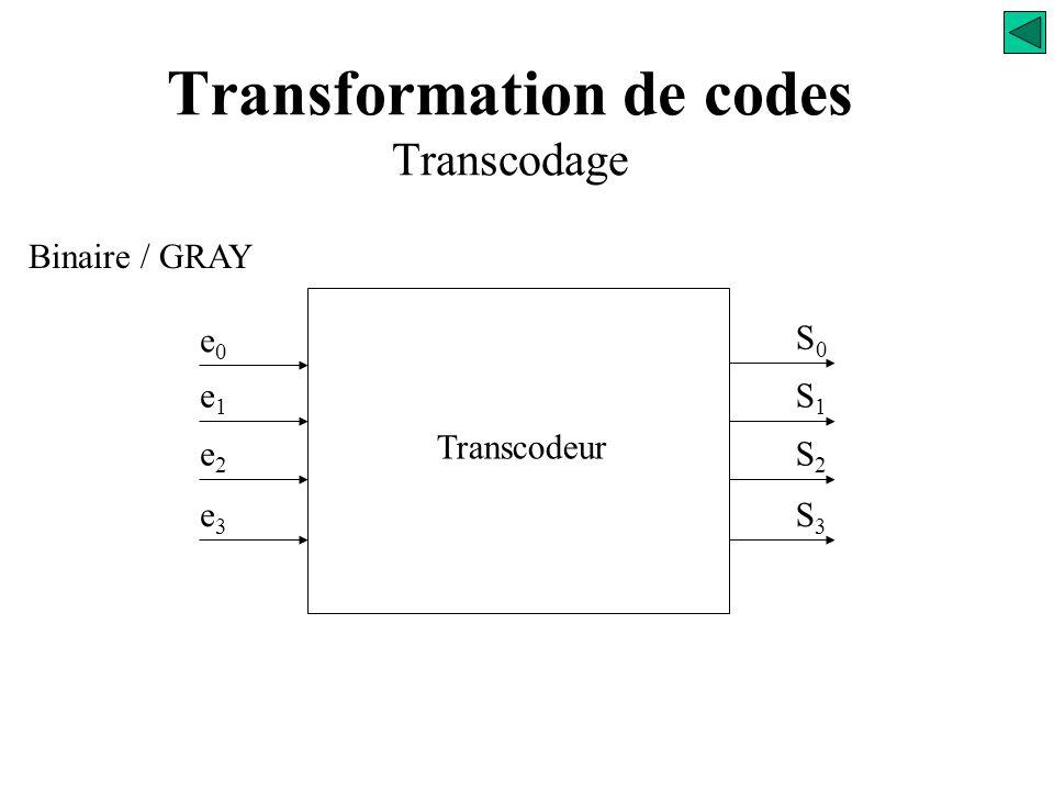 Transformation de codes Les ensembles logiques ne peuvent traiter des informations que si elles sont sous forme binaire ( 0 ou 1 ). Il en résulte que