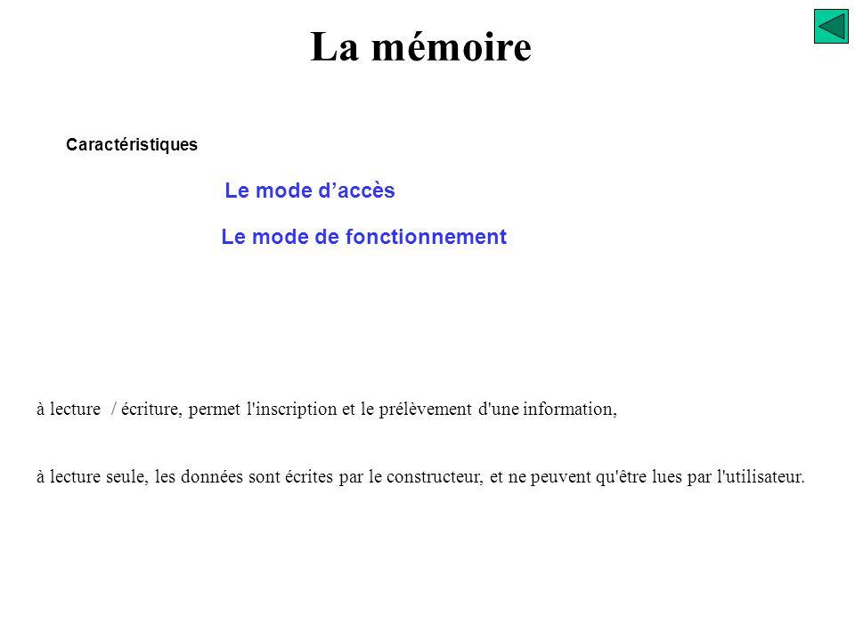La mémoire Tête d'écriture Tête de lecture Information « i » support Entraînement Accès Séquentiel Information « j »Information « h »