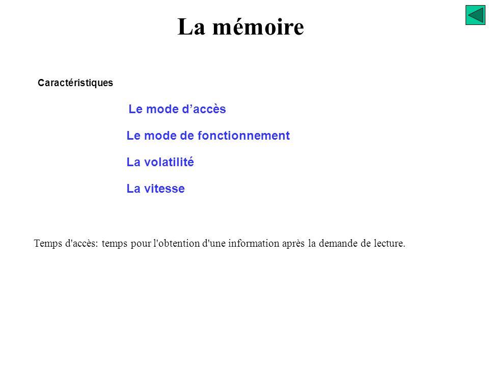 La mémoire Le mode d'accès Le mode de fonctionnement La volatilité Caractéristiques Une mémoire est volatile si elle perd les informations lors d'une
