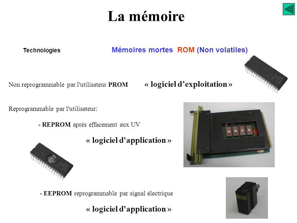 La mémoire Le mode d'accès Le mode de fonctionnement La volatilité La vitesse La capacité Caractéristiques Nombre d'éléments binaires qui peuvent être