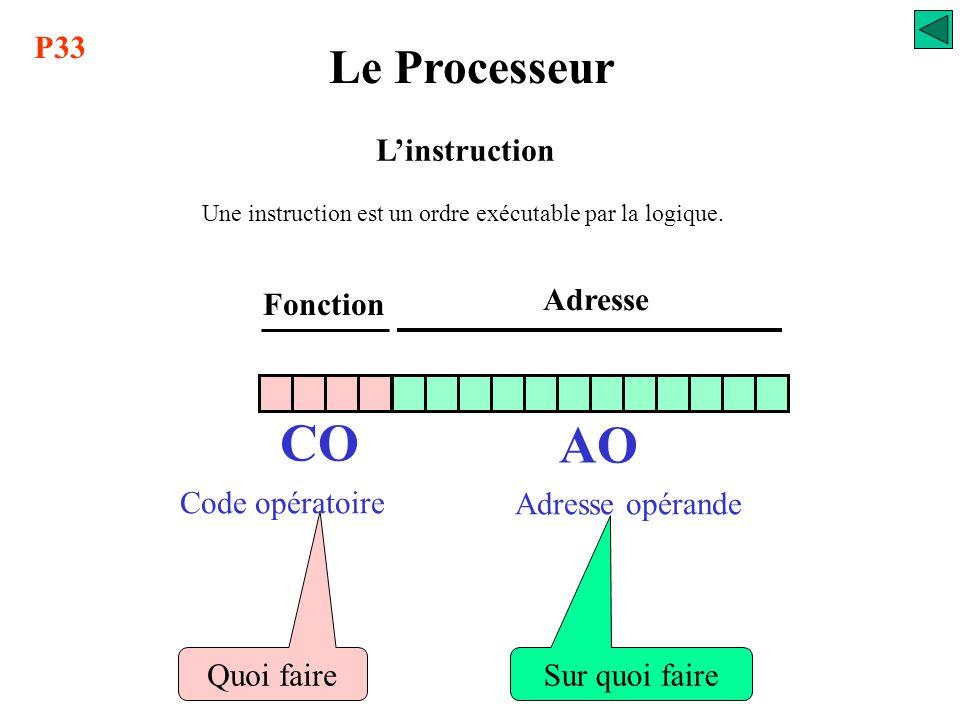 Le processeur d'un API doit répondre à des contraintes: - de traitement sur bits pour les variables logiques, E/S TOR, séquentiel et combinatoire, - d