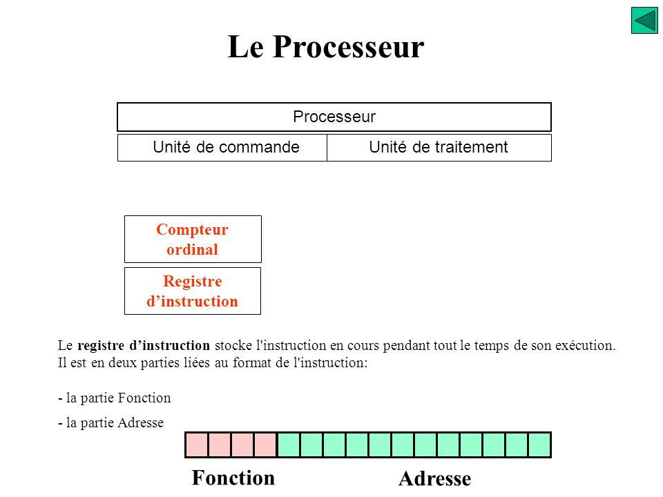 Le Processeur Processeur Unité de commandeUnité de traitement Compteur ordinal Compteur ordinal ou Pointeur programme il est chargé de l'adresse de l'