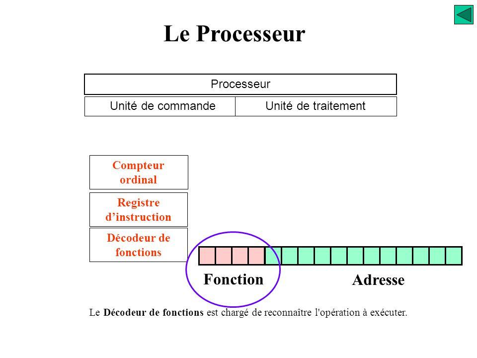Le Processeur Processeur Unité de commandeUnité de traitement Compteur ordinal Registre d'instruction Le registre d'instruction stocke l'instruction e