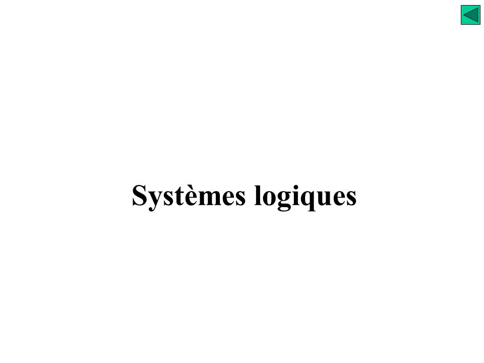 Circuits logiques e0e0 e1e1 e n-1 Variables primaires d'entrées S0S0 S1S1 S m-1 Variables de sorties E0E0 E x-1 Excitations secondaires es 0 es x-1 Variables secondaires d'entrées Variables d'état Logique Séquentielle Définition