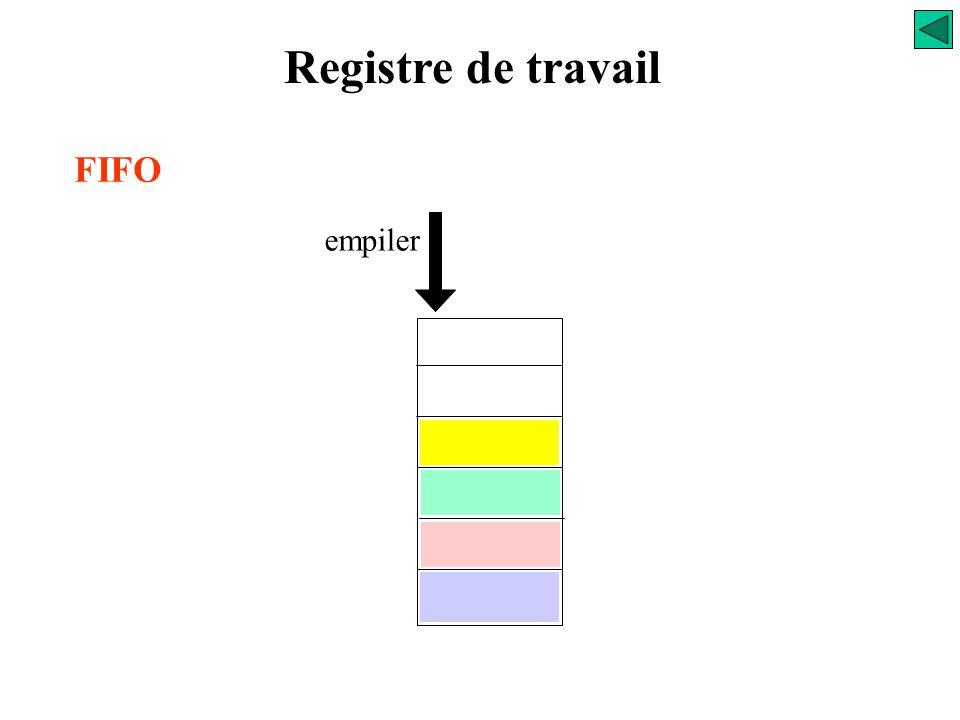Registre de travail Last Input First Output dépiler Pile type LIFO empiler P34