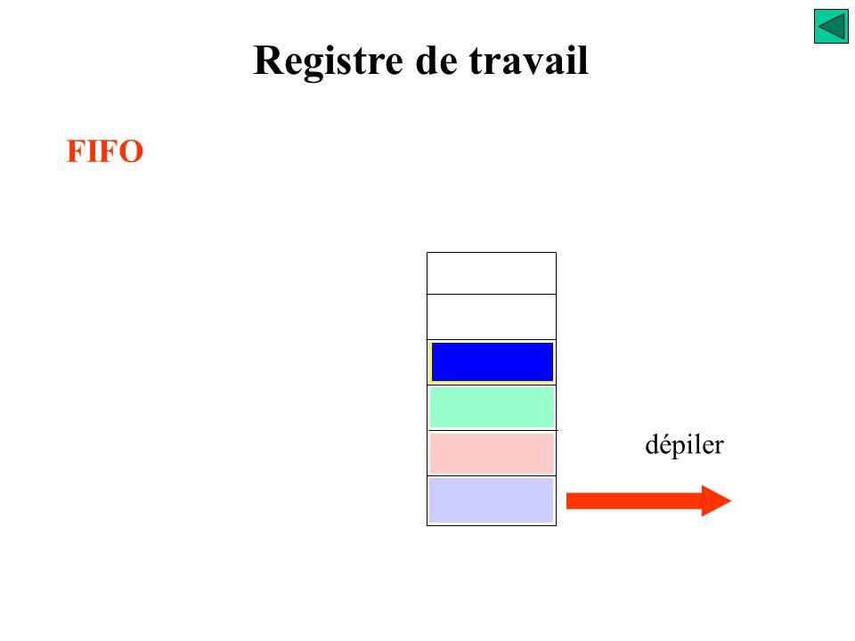 empiler Registre de travail FIFO